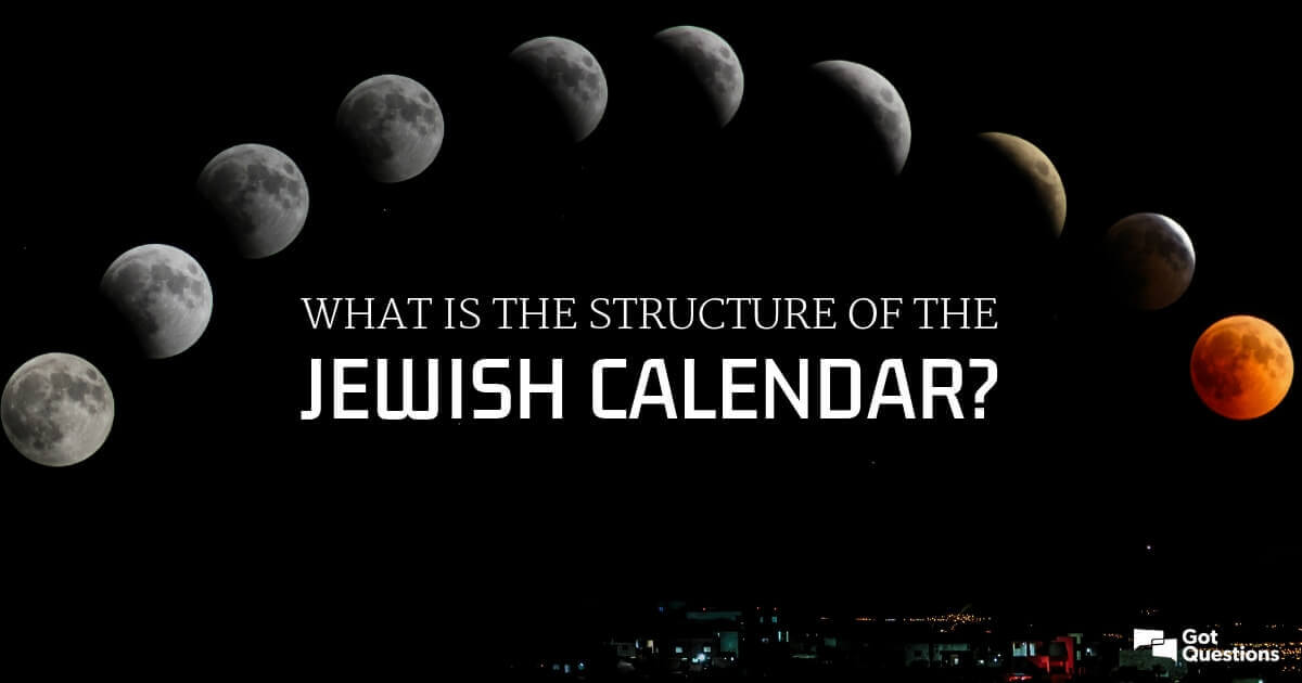 what is the structure of the jewish calendar