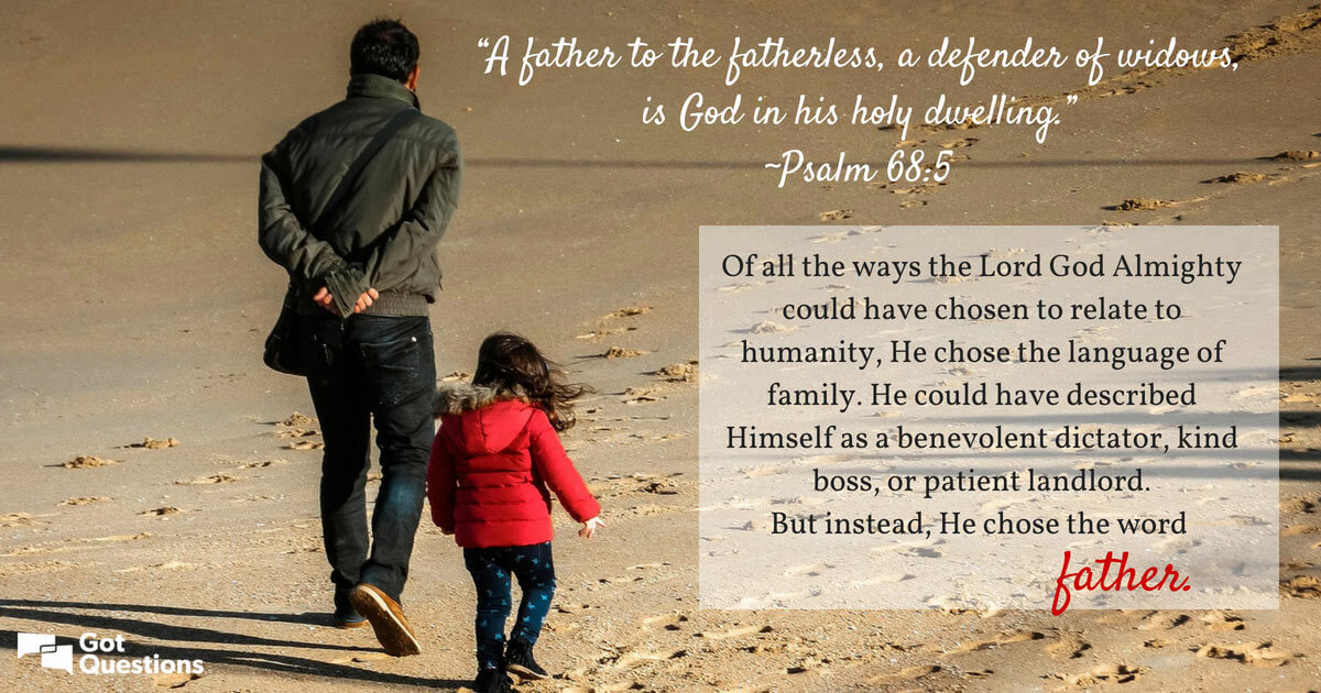 What does it mean that God is father to the fatherless