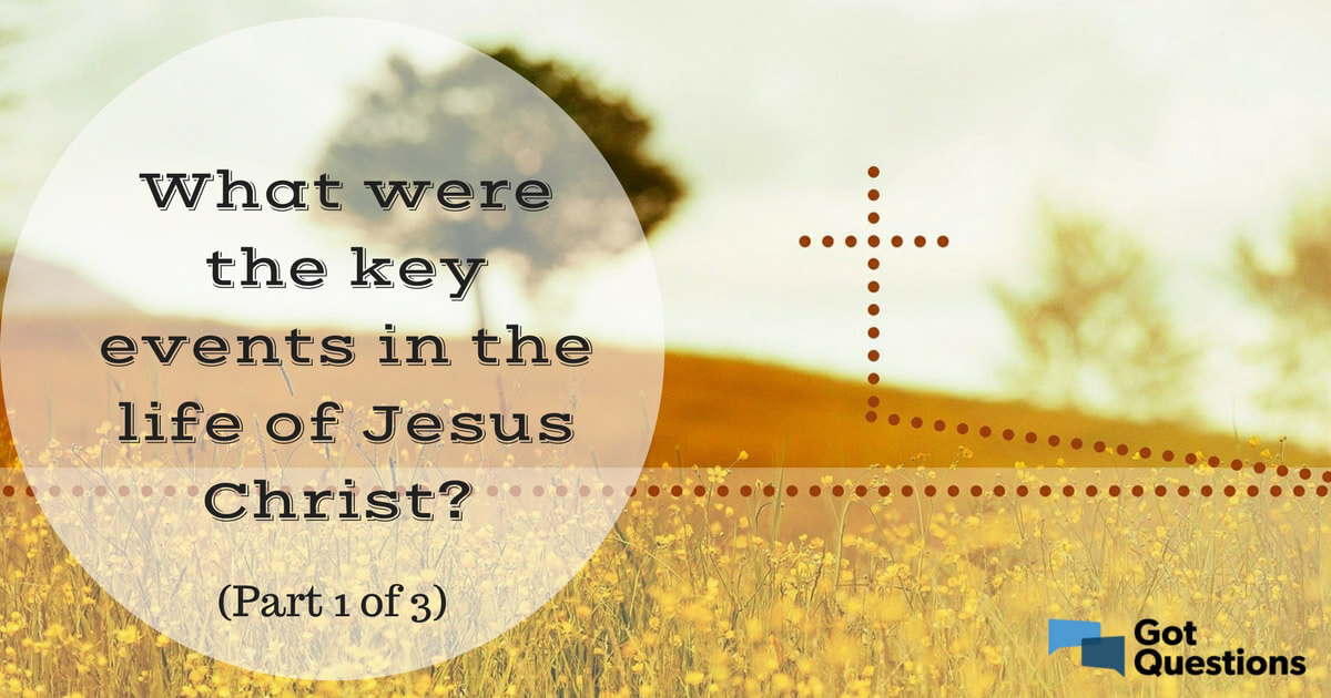 What Were The Key Events In The Life Of Jesus Christ Part 1
