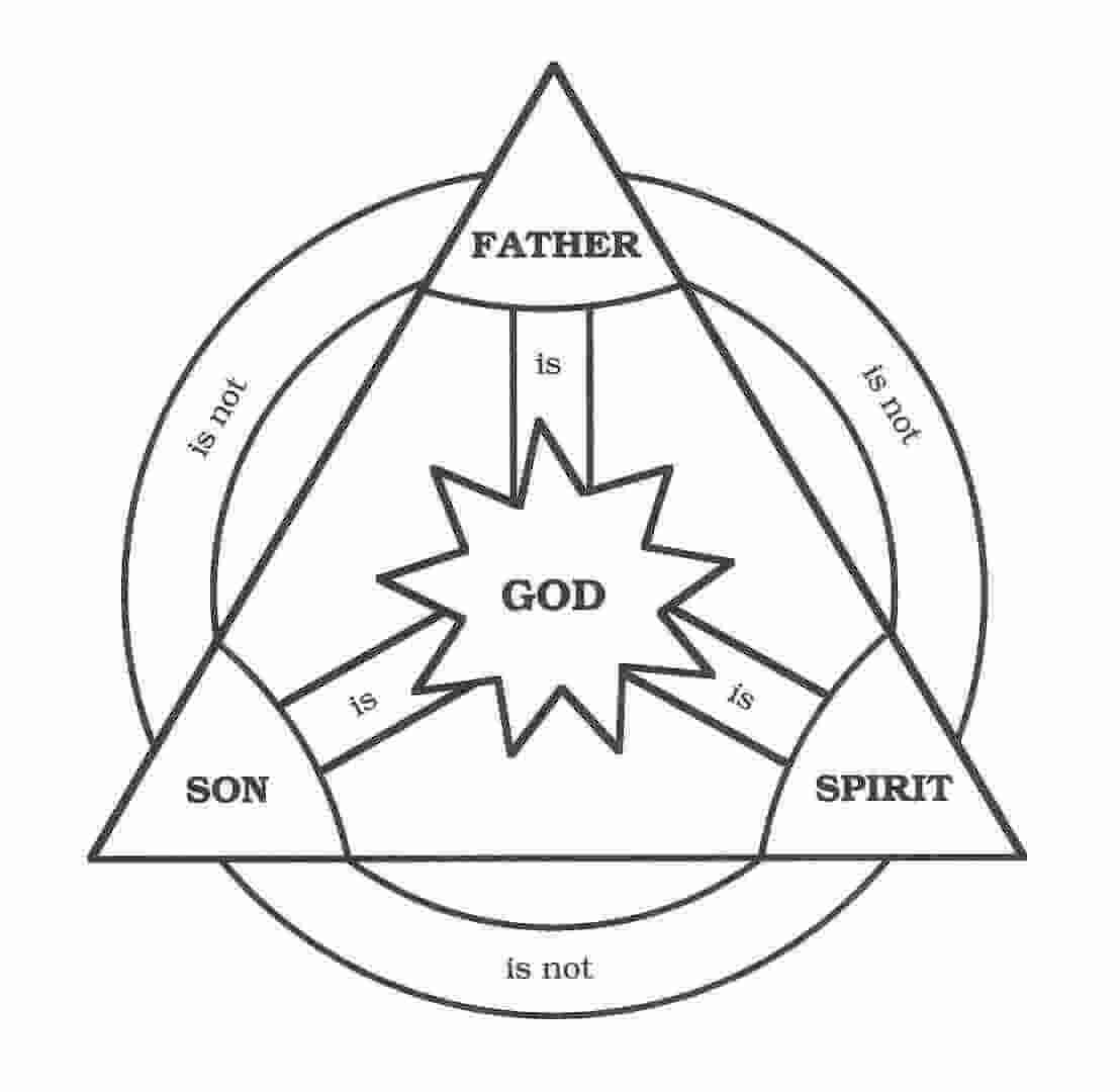What Does The Bible Teach About The Trinity